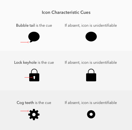 icon-characteristic-cues