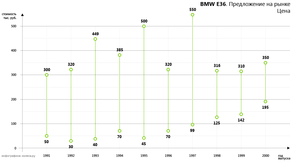 original-bmw_e36-01.png