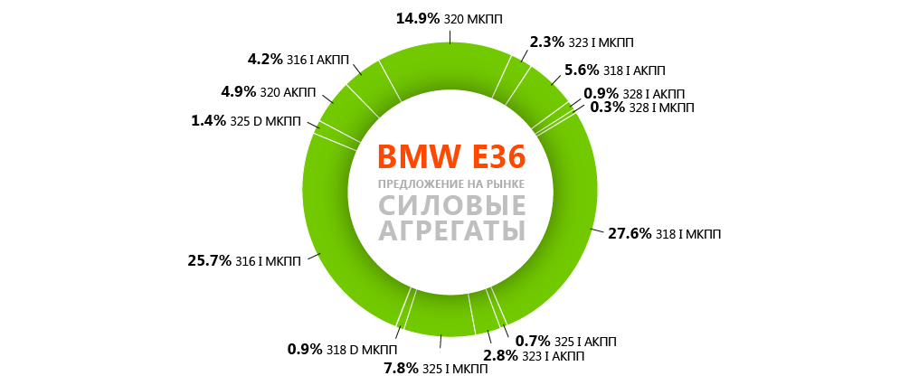 original-bmw_e36-03.png